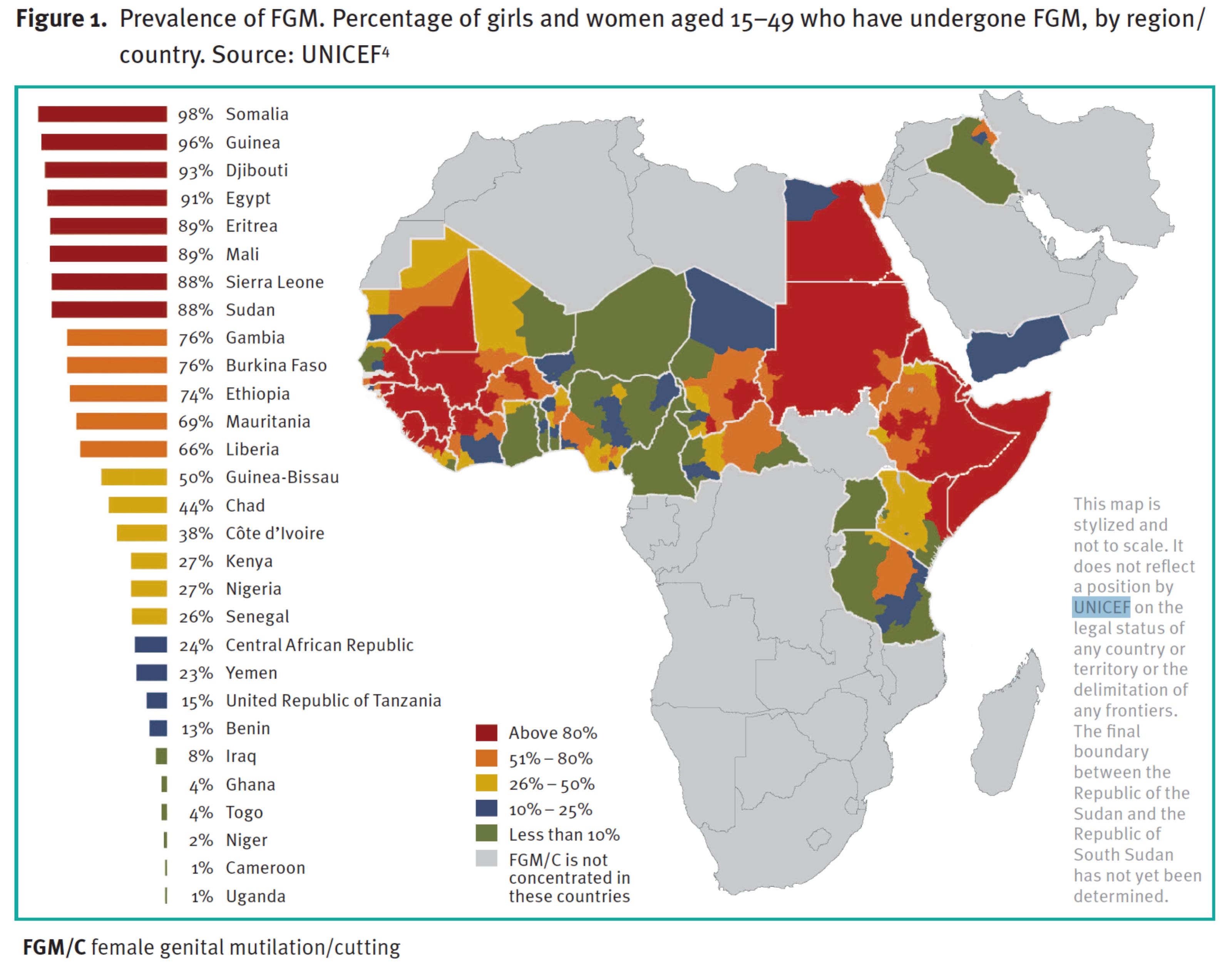 Obsgyn-Wiki :: FGM/C (Female Genital Mutilation/Cutting)